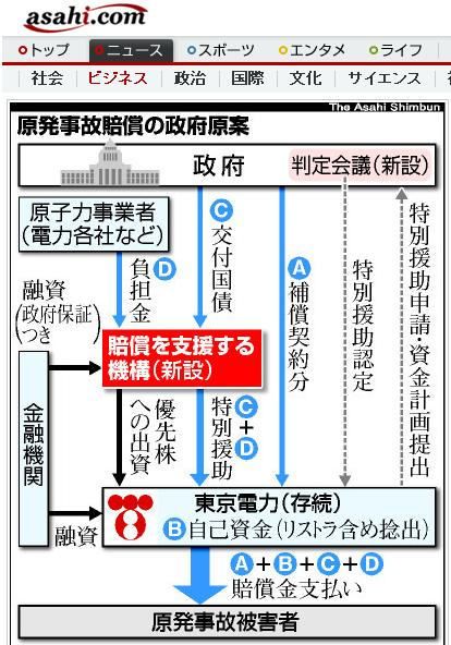 原発保障_朝日新聞_20110503