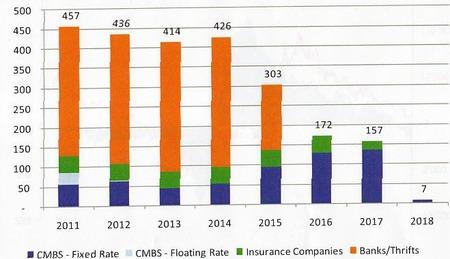 Debt Maturity_20110623
