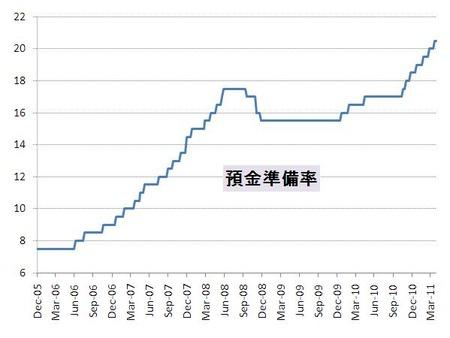中国_RRR_20110430