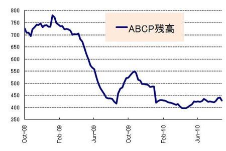 ABCP_20100828