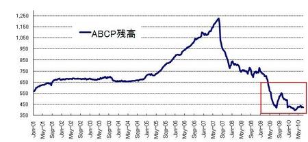 ABCP_20100731