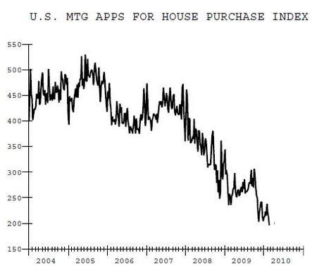 住宅購入_20100225