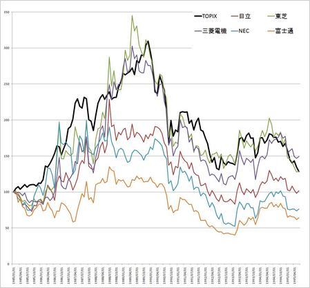 日本輸出企業_20100604