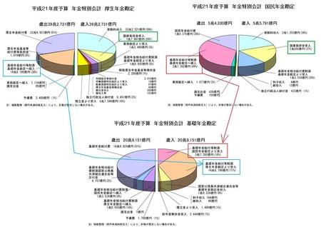 H21_年金資金流れ_20110322