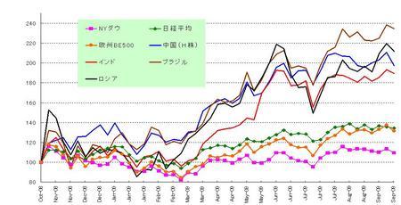 世界飲茶_20090927