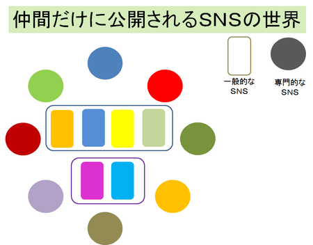 SNS_2