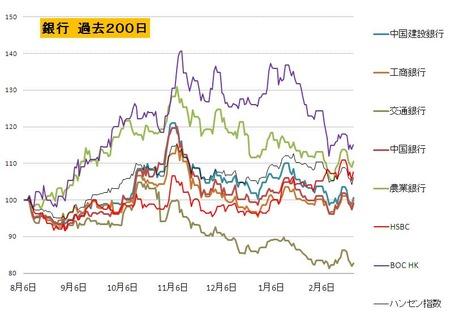 銀行_中国_20110225