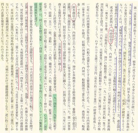 WW1と日本経済