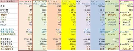 PER_ネット_日本株_20110428
