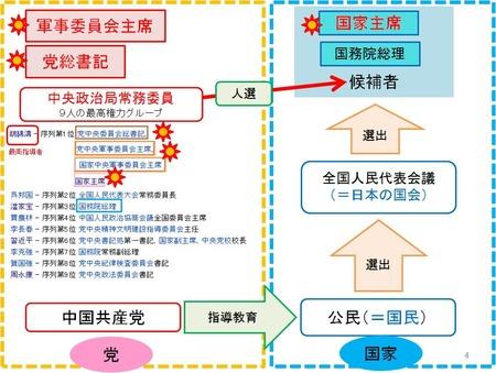 中国政治_3