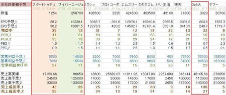 ネット_日本株_20110225_3