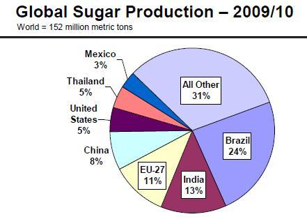 Sugar_20110120_3