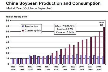 Soybean_20110120_2