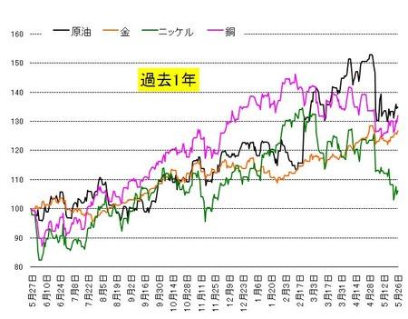 商品_20110528