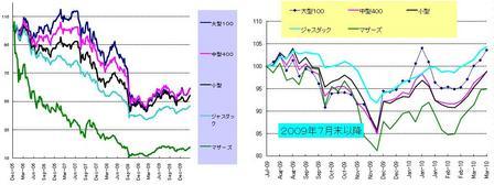 日本株_20100326