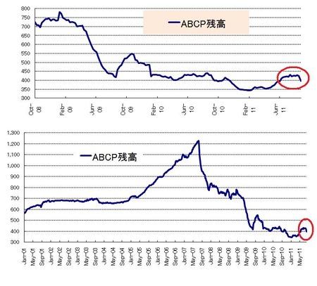 ABCP_20110827
