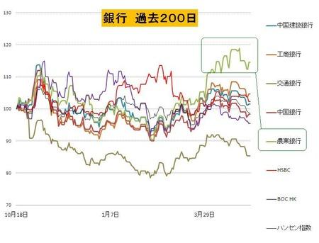 銀行_HK_20110507_3