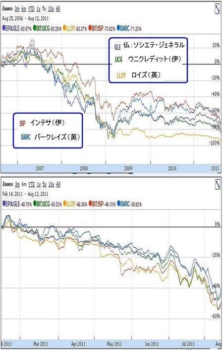 欧州金融危機_20110813