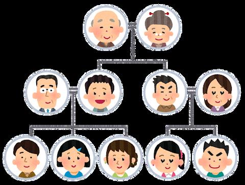 family_kakeizu