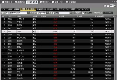 Ranking-5