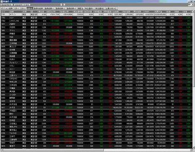 株価ボード画面