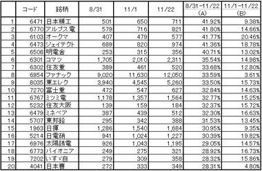 NK225-Ranking20