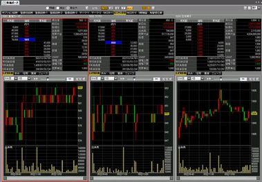 株価ボード複合大