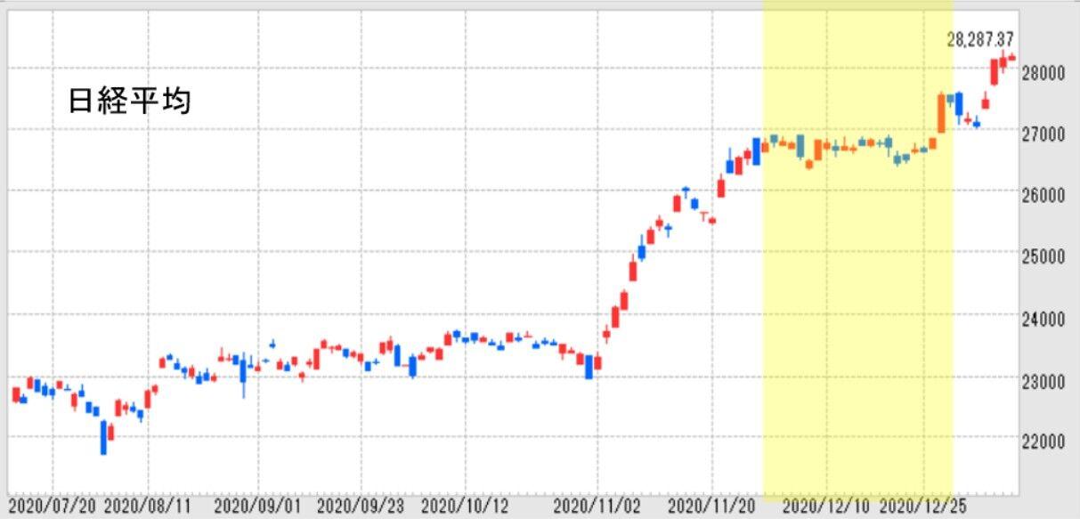 株価 加地 テック