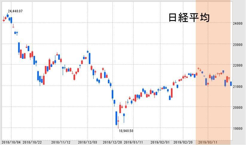 因幡 電機 産業 株価
