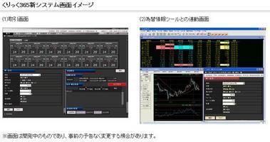岡三オンラインFX新システム