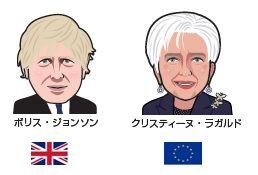 英首相とECB総裁