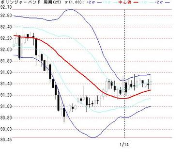 114ドル円