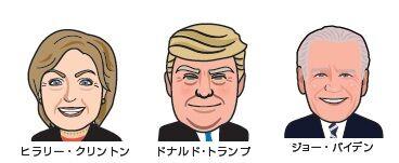 前回と今回の大統領候補者