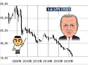 20180810リラ円月足