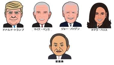 菅首相が悩む次期政権候補