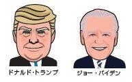 米大統領選挙候補