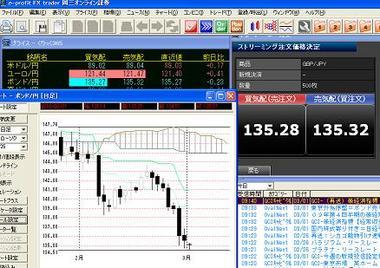 0301EPROポンド円