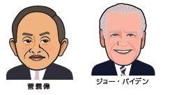 日米首脳20201112