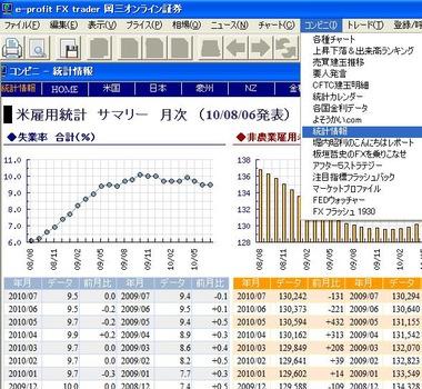 09038月の米雇用統計