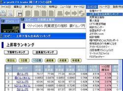豪ドル円の建玉と上昇率0616