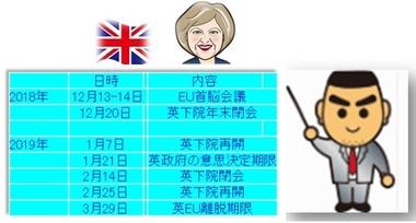 英議会日程