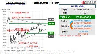 20200904バイシナドル円
