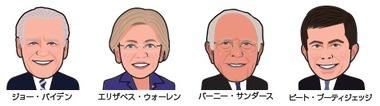 民主党候補4人