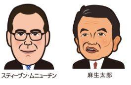 日米財務相