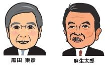 日本当局者