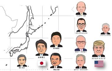 日米通商交渉