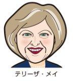 てりーざメイ英首相
