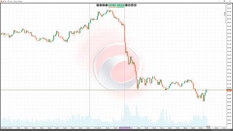 27FOMCドル円チャート
