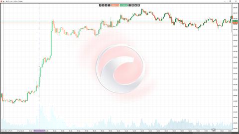 27FOMC金チャート