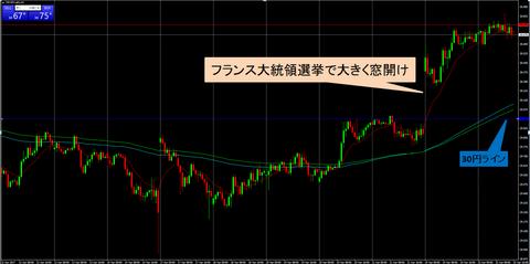25トルコリラ円